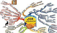 School psychologist intern resume examples